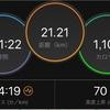 【速報】名古屋シティマラソン