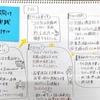 JaSST'19 Tokyo参加ブログ① チュートリアル1:初⼼者向けテスト実践 #JaSST19Tokyo #JaSST