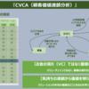 ステークホルダーのつながりが価値になる【トレンド図解】『CVCA』