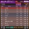 【天下分け目のクリスマス決戦】結果・前編