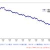 2009年に語ってみた「日本経済社会はどこへいく?」という問題の「その後 2021年」