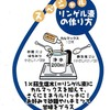 熱中症対策に、家庭で作れる体に良い健康水