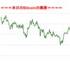 ■途中経過_2■BitCoinアービトラージ取引シュミレーション結果(2017年9月8日)