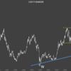 日経平均株価指数。気迷い相場はいつ終わるのか。