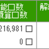 今週の運用状況(160万2599円でした)