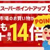 楽天SPUスーパーポイントアップが最大14倍に!楽天SPUで楽天ポイントを最大倍率にする方法とは?