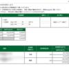 本日の株式トレード報告R2,04,28