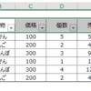 列番号のEnum定数コードを自動生成するマクロ