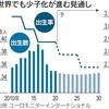 人口減少スピードが早すぎる日本はもうダメだな