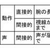 ルソー『言語起源論』覚書(1)
