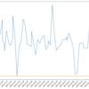 Instagram Graph APIとPythonでInstagramの「ユーザー情報、メディア情報」を取得する