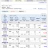 6/9株式トレード経過