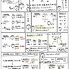 簿記きほんのき90【決算】売上原価の算定(期首商品がある時)