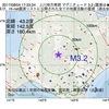 2017年08月04日 17時33分 上川地方南部でM3.2の地震