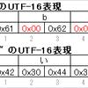 Java9 でも String クラスがリファクタリングされていました (JEP 254: Compact Strings 編)