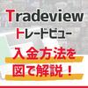 Tradeview(トレードビュー) - 入金方法