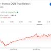 2021年のグロース株、バリュー株のリターン概算