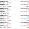 今週(2018.1.29-2.2)のFXドル円投資・反省と今後の展望