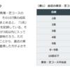 NHKマイルカップ2018 データ分析 該当馬まとめ