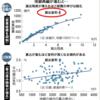 長崎県の銀行の企業結合についての記事と論文
