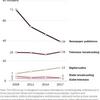 アメリカの新聞社の職が過去10年で半減