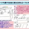 第43回全社経営会議(新生マルコ~マルキチ~)