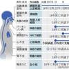 記事:iPS‐NKTに関する二つの図表資料(ロードマップと関連8社).
