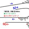 逃げ馬レース結果【菊花賞】馬も騎手も慣れない逃げジェネラーレウーノ|2018年