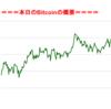 ■途中経過_2■BitCoinアービトラージ取引シュミレーション結果(2017年8月27日)