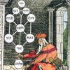 ☆タロットカード占いに登場する『生命の樹』意味を超簡潔に解説!!☆あかりさ占い師☆