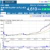 7月の株主優待銘柄 ジャパンミートに注目
