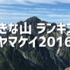 好きな山 ランキング(ヤマケイ2016)