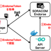 SORACOM Endorseの認証の仕組みを理解する