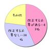 NHKスペシャル 「日本国憲法 70年の潮流」 まとめ