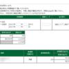 本日の株式トレード報告R1,09,12