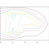 gnuplotの等高線でヒートマップを描きたい