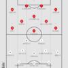 2021-2023 UEFA U-21欧州選手権予選ラウンド グループC スペイン代表対ロシア代表