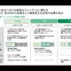 【AIDMA分析】ITコンサルタントの考えるブログ運営