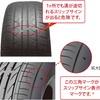 タイヤの溝が減っているとどんな危険があるのか