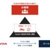 Honda独自技術の社外活用を加速するため、技術ライセンスWebサイトを公開