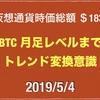 【ビットコイン週足 120MA タッチ】2019/5/4 仮想通貨時価総額20兆5000億