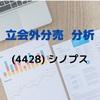 【立会外分売の分析】4428 シノプス