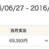 【家計簿】7月は10,607円の黒字!食費がいつもより少なかったのはなんでだろう。