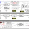 ニューラルネットワークを使ってONTのロングリードの低クオリティ領域を除く MiniScrub