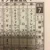 【古馬の壁】珊瑚冠賞(高知)予想