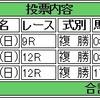 7/24(日)複勝コロガシの予想。9時時点オッズで1,200円→25,500円
