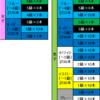 サマーセッション2019エントリー受付中!!