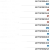 AVANCER EA FX 自動売買ツール 10月9日〜10月13日までの取引結果