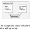 コンテナを使った分散システムのデザインパターン(Design patterns for container-based distributed systems)