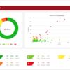 静的解析ツール「RubyCritic」のUIが良くなっていたので紹介したいです!